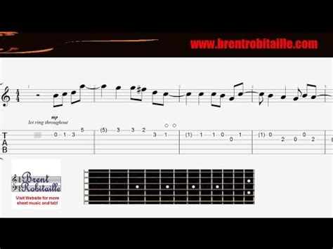 Guitar Tab - Notes - Payphone - Easy Guitar - YouTube