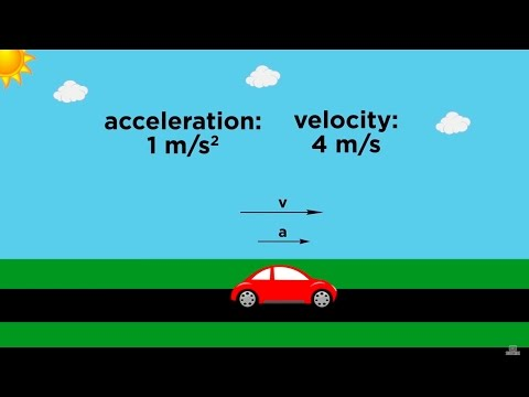 Speed of Light - Assignment Point