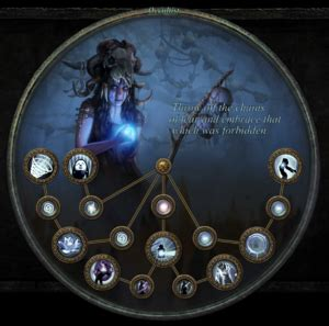 Ascendancy class - Official Path of Exile Wiki
