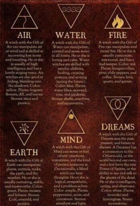 daughterofhekate: The six different gifts of a witch, you