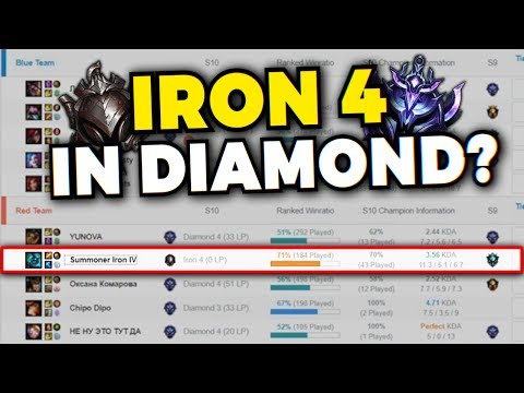 League Of Legends: How to check MMR / ELO [op
