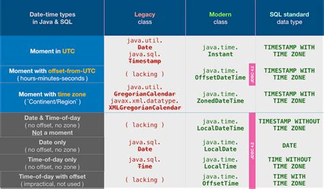 date - How to get current timestamp in string format in