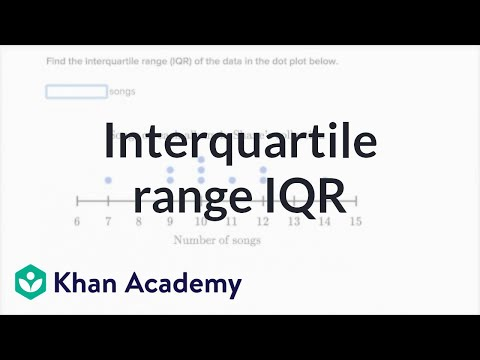 How to find an interquartile range on a boxplot - YouTube