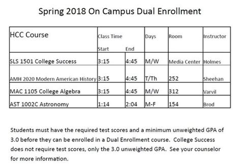 Spring 2018 On Campus Dual Enrollment Schedule