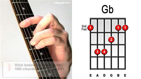 Gb Major - Guitar Chord Lesson - Easy Learn How To Play